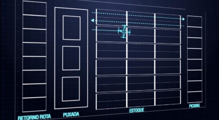 Navegação autônoma baseada em CAD